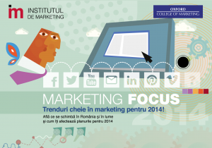 coperta-Marketing-Focus